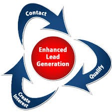 MCA Lead Generation
